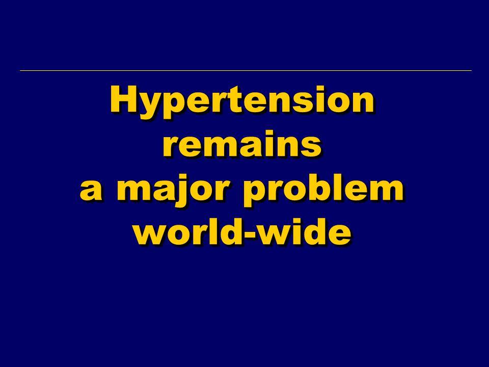 Hypertension remains a major problem world-wide