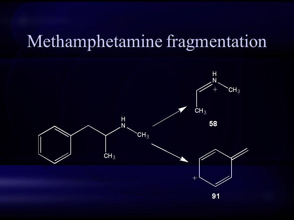 Methamphetamine fragmentation
