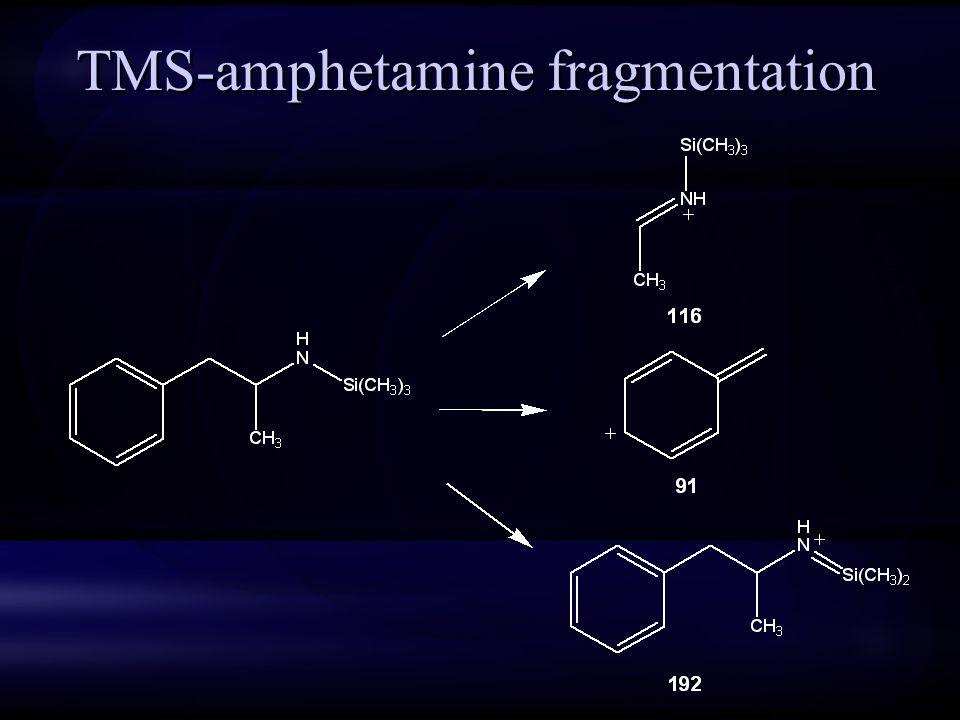TMS-amphetamine fragmentation
