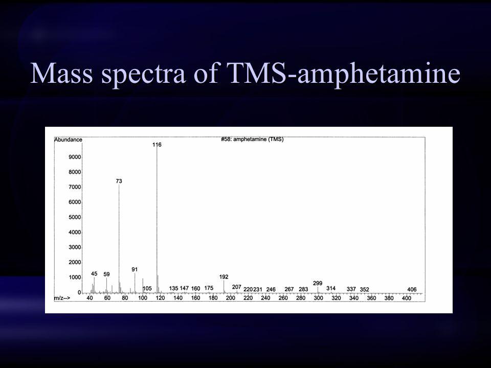 Mass spectra of TMS-amphetamine