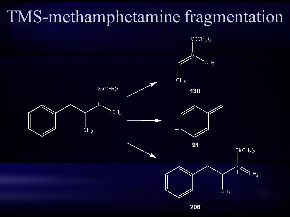 TMS-methamphetamine fragmentation