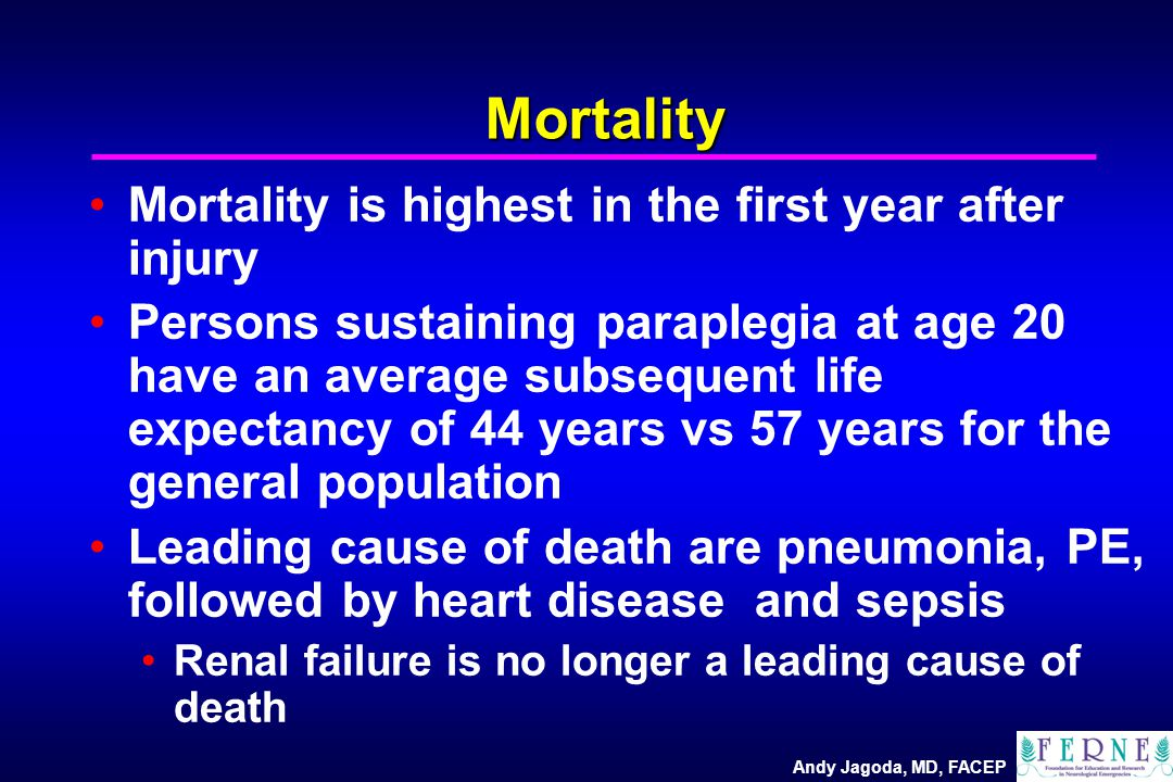 Andy Jagoda, MD, FACEP Mortality Mortality is highest in the first year after injury Persons sustaining paraplegia at age 20 have an average subsequent life expectancy of 44 years vs 57 years for the general population Leading cause of death are pneumonia, PE, followed by heart disease and sepsis Renal failure is no longer a leading cause of death