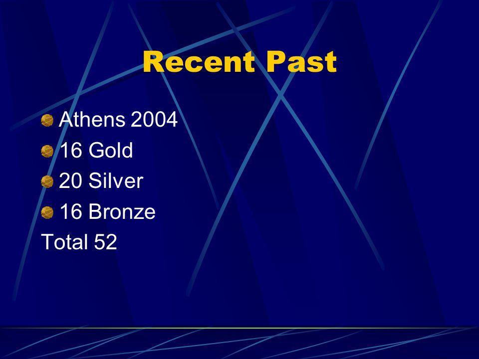Durban World Championships 2006 24 Gold 14 Silver 16 Bronze Total 52