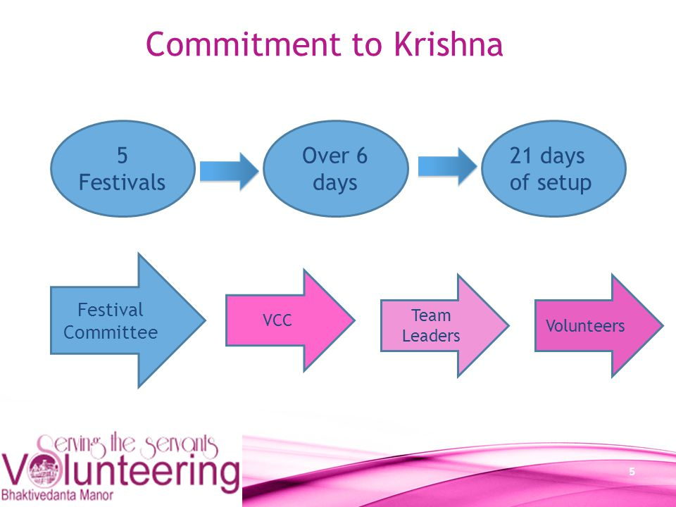 16 Volunteering age limits etc…….