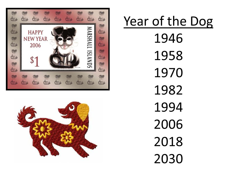 Year of the Dog 1946 1958 1970 1982 1994 2006 2018 2030