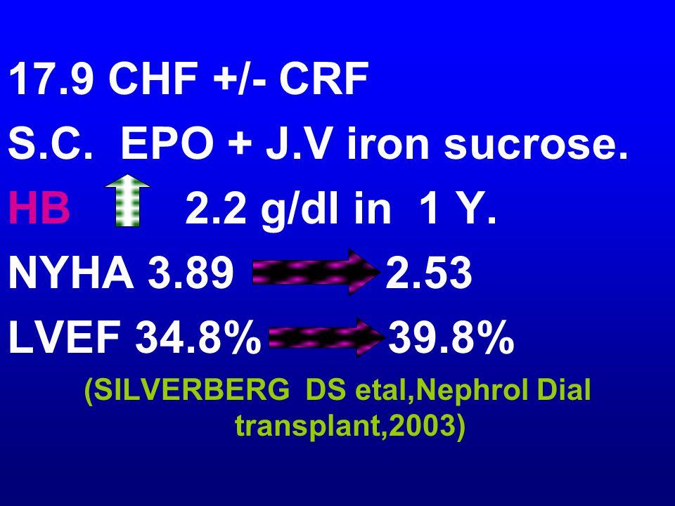 17.9 CHF +/- CRF S.C. EPO + J.V iron sucrose. HB 2.2 g/dl in 1 Y.