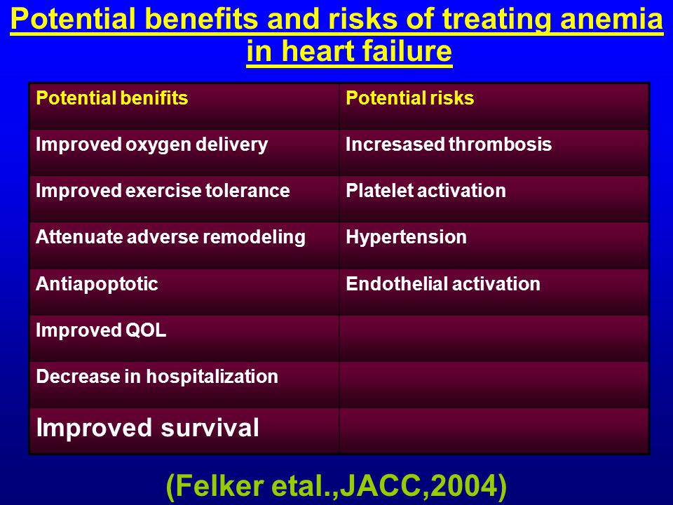 Potential benefits and risks of treating anemia in heart failure (Felker etal.,JACC,2004) Potential benifitsPotential risks Improved oxygen deliveryIncresased thrombosis Improved exercise tolerancePlatelet activation Attenuate adverse remodelingHypertension AntiapoptoticEndothelial activation Improved QOL Decrease in hospitalization Improved survival