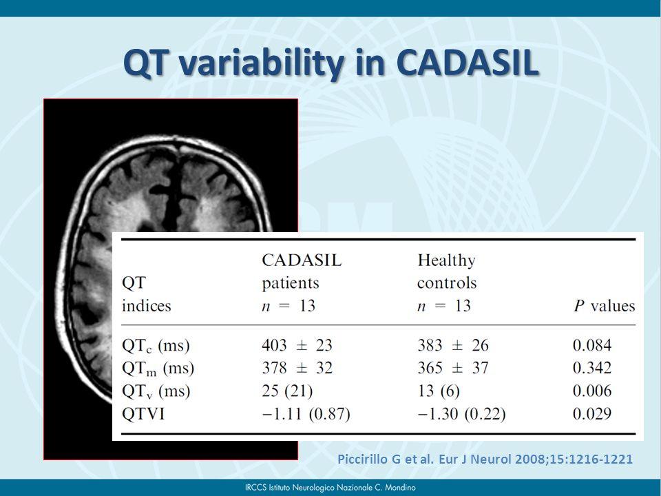 QT variability in CADASIL Piccirillo G et al. Eur J Neurol 2008;15:1216-1221