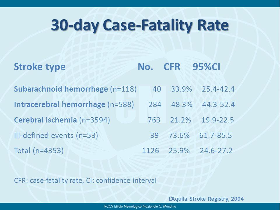 Neuroanatomic basis of stroke-related myocardial injury Zhu et al, Neurology 2006