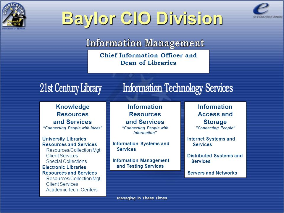 """Managing in These Times Baylor CIO Division Chief Information Officer and Dean of Libraries Knowledge Resources and Services """"Connecting People with I"""