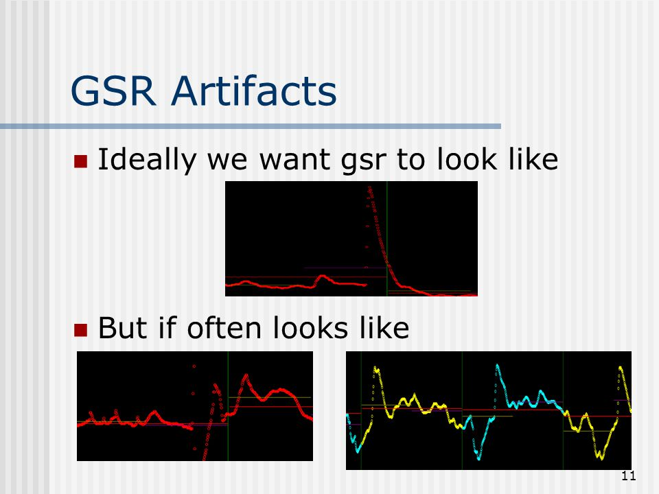 11 GSR Artifacts Ideally we want gsr to look like But if often looks like