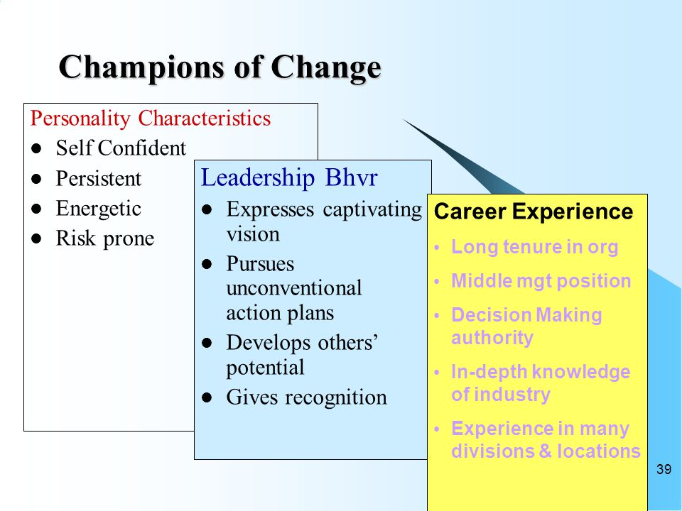 Champions of Change Personality Characteristics Self Confident Persistent Energetic Risk prone Leadership Bhvr Expresses captivating vision Pursues unconventional action plans Develops others' potential Gives recognition Career Experience Long tenure in org Middle mgt position Decision Making authority In-depth knowledge of industry Experience in many divisions & locations 39