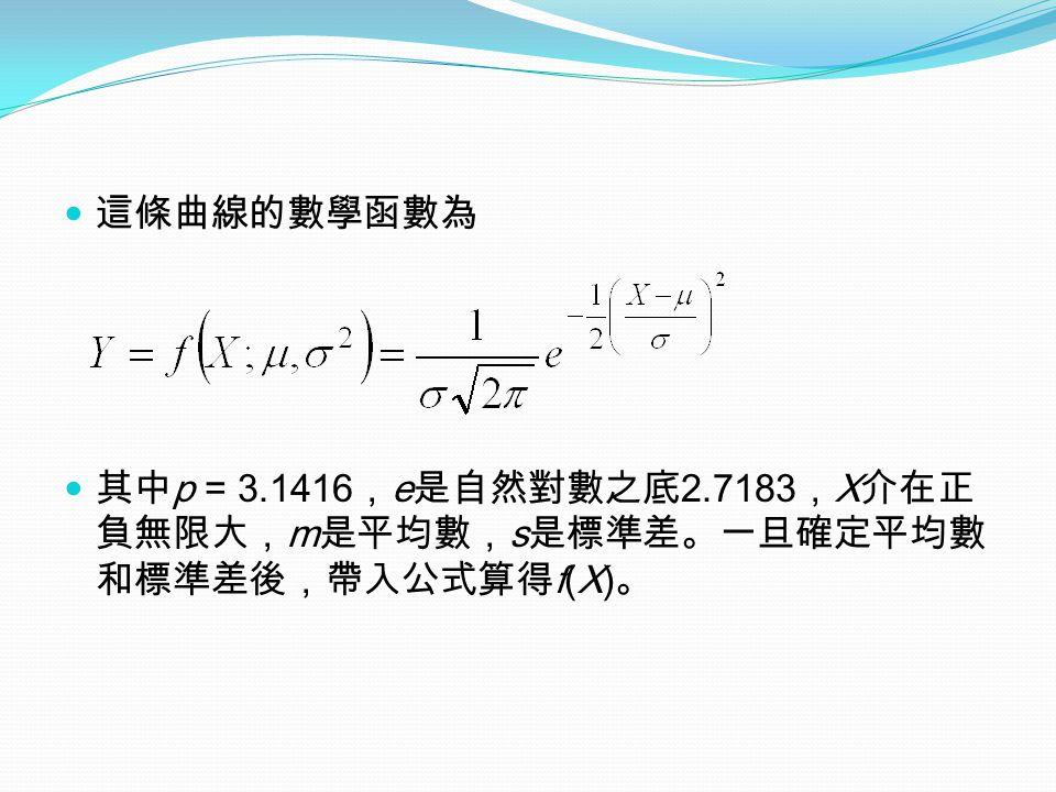 這條曲線的數學函數為 其中 p = 3.1416 , e 是自然對數之底 2.7183 , X 介在正 負無限大, m 是平均數, s 是標準差。一旦確定平均數 和標準差後,帶入公式算得 f(X) 。