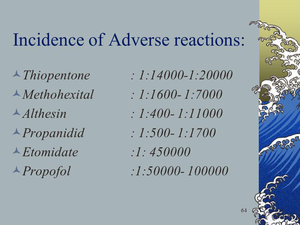 64 Incidence of Adverse reactions: Thiopentone: 1:14000-1:20000 Methohexital: 1:1600- 1:7000 Althesin: 1:400- 1:11000 Propanidid: 1:500- 1:1700 Etomid