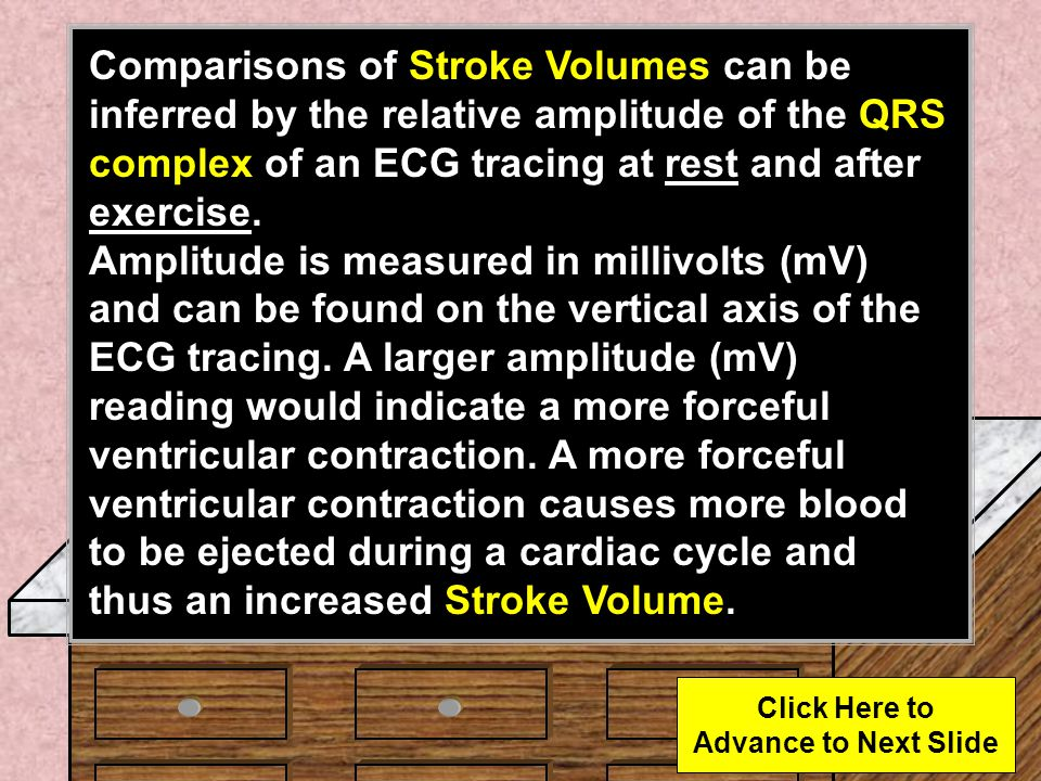 1) The Stroke Volume Increases The volume of blood in the heart before contraction increases and the volume of the blood in the heart after contraction decreases.