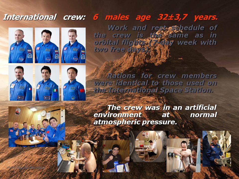 photo: http://mars500.imbp.ru International crew: 6 males age 32±3,7 years.