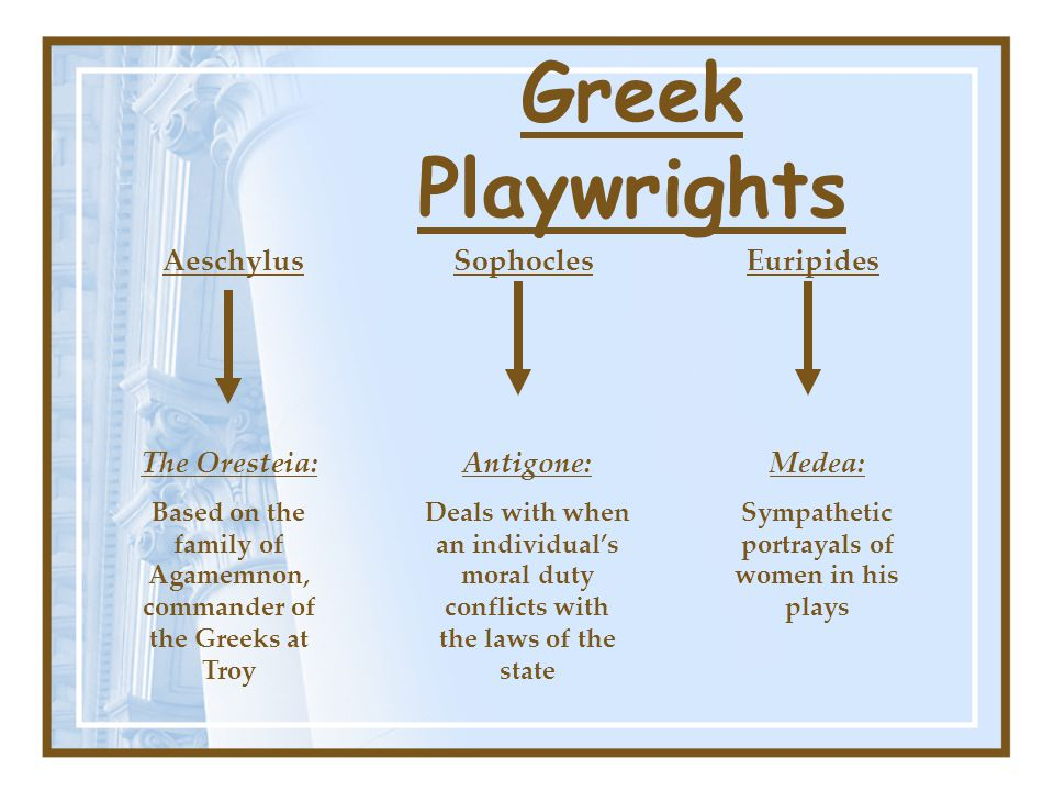 Greek Playwrights AeschylusSophoclesEuripides The Oresteia: Based on the family of Agamemnon, commander of the Greeks at Troy Antigone: Deals with when an individual's moral duty conflicts with the laws of the state Medea: Sympathetic portrayals of women in his plays
