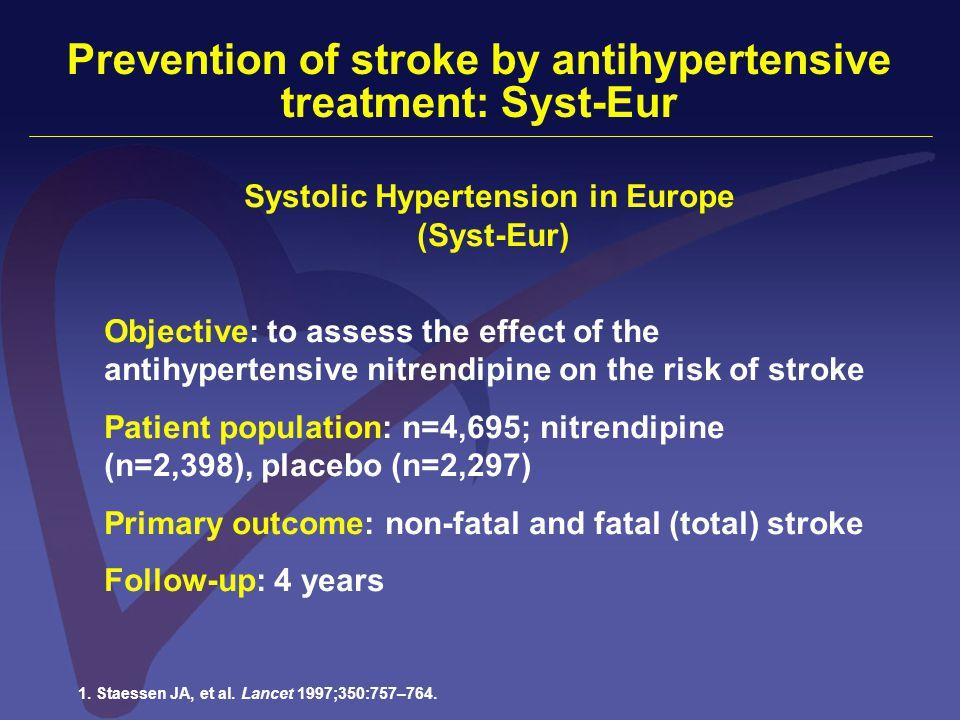 1. Staessen JA, et al. Lancet 1997;350:757–764.