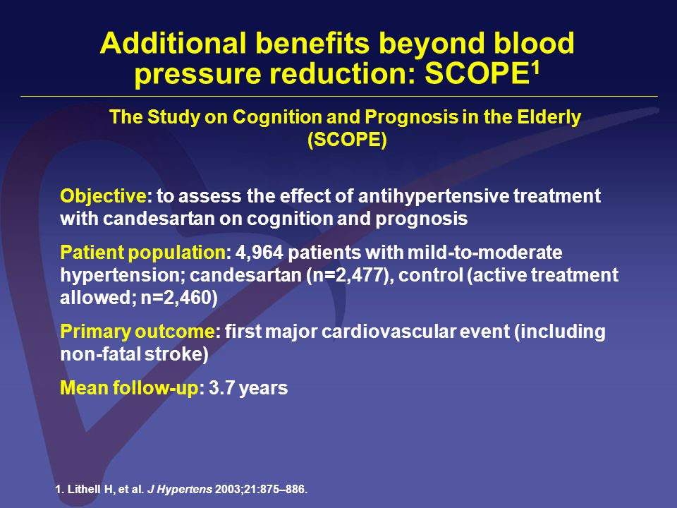 1. Lithell H, et al. J Hypertens 2003;21:875–886. Additional benefits beyond blood pressure reduction: SCOPE 1 The Study on Cognition and Prognosis in