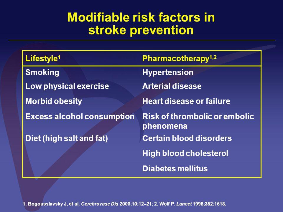 Modifiable risk factors in stroke prevention 1. Bogousslavsky J, et al.