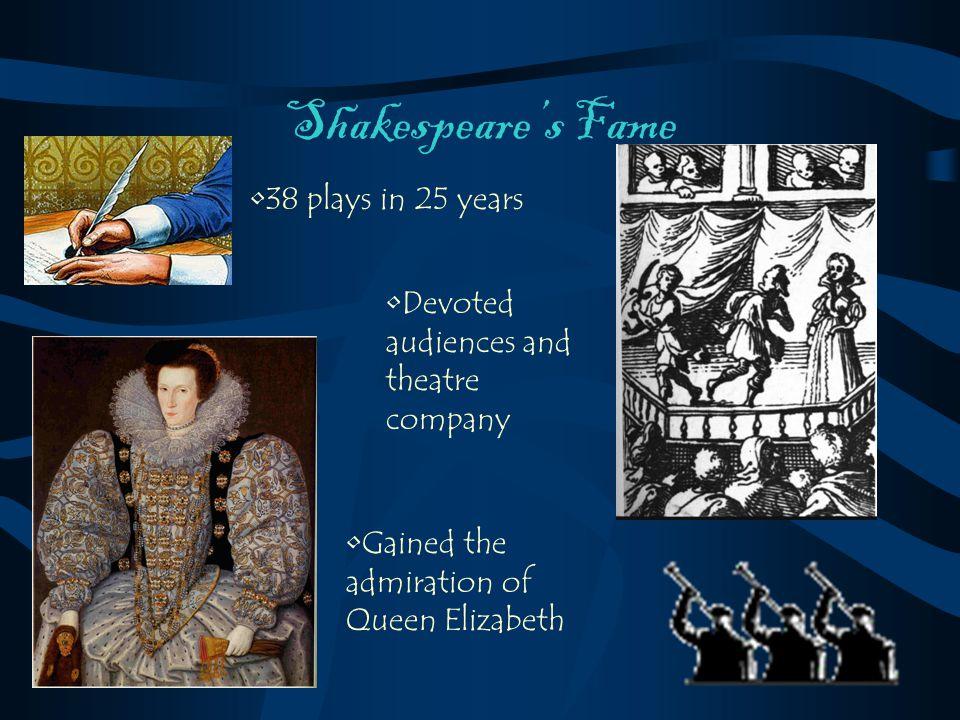 Shakespeare's Career London The Lord Chamberlain's Men The Globe Theatre