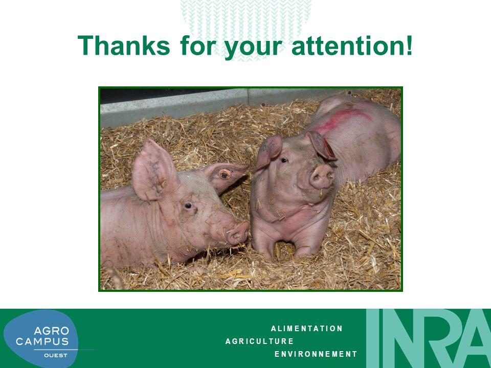 A L I M E N T A T I O N A G R I C U L T U R E E N V I R O N N E M E N T Thanks for your attention!