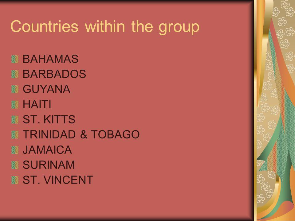 Countries within the group BAHAMAS BARBADOS GUYANA HAITI ST.