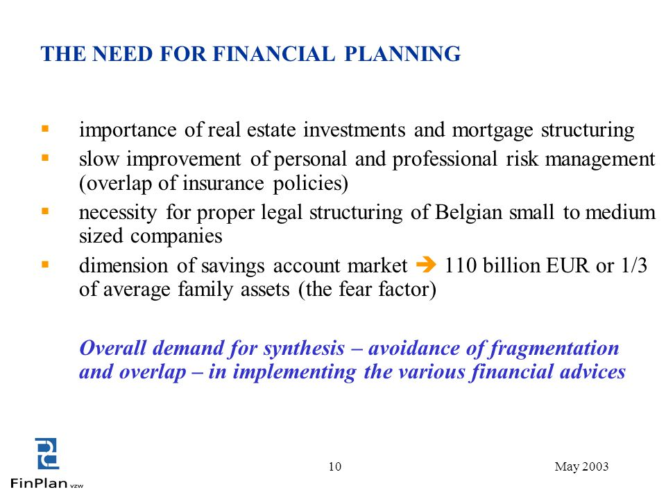 10May 2003 THE NEED FOR FINANCIAL PLANNING  importance of real estate investments and mortgage structuring  slow improvement of personal and professional risk management (overlap of insurance policies)  necessity for proper legal structuring of Belgian small to medium sized companies  dimension of savings account market  110 billion EUR or 1/3 of average family assets (the fear factor) Overall demand for synthesis – avoidance of fragmentation and overlap – in implementing the various financial advices