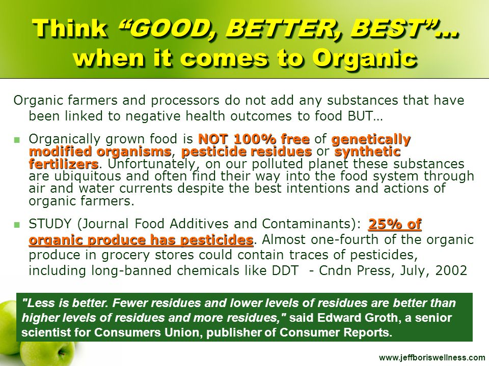 www.jeffboriswellness.com Organic farmers and processors do not add any substances that have been linked to negative health outcomes to food BUT… NOT