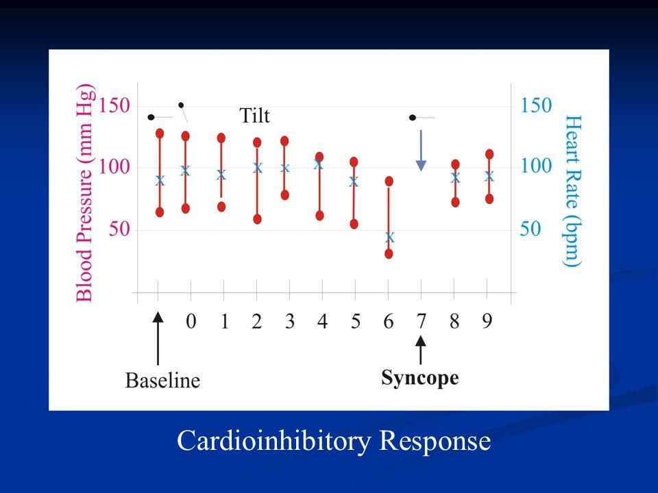 Cardioinhibitory Response