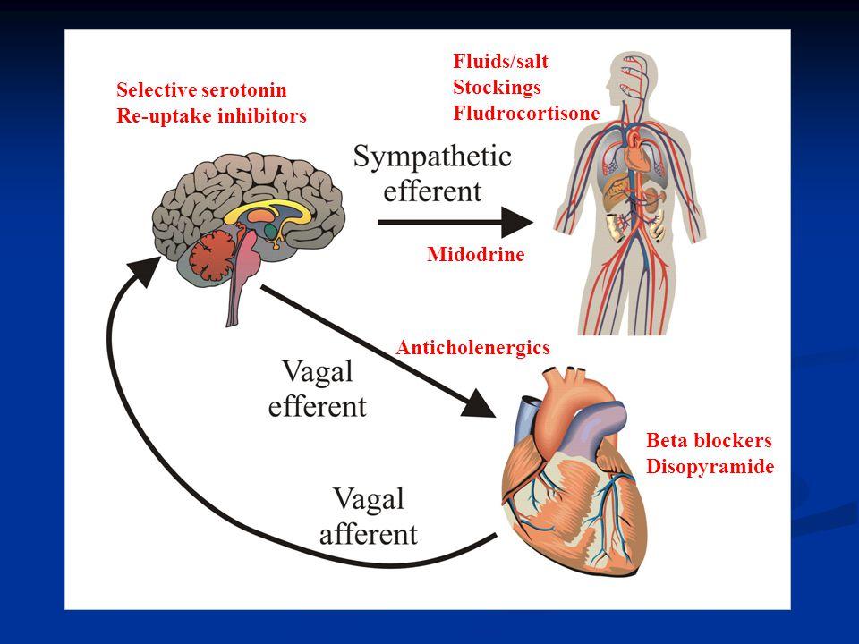 Beta blockers Disopyramide Fluids/salt Stockings Fludrocortisone Anticholenergics Selective serotonin Re-uptake inhibitors Midodrine