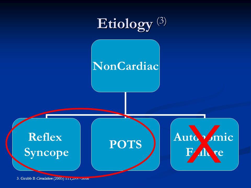 Etiology (3) NonCardiac Reflex Syncope POTS Autonomic Failure 3.