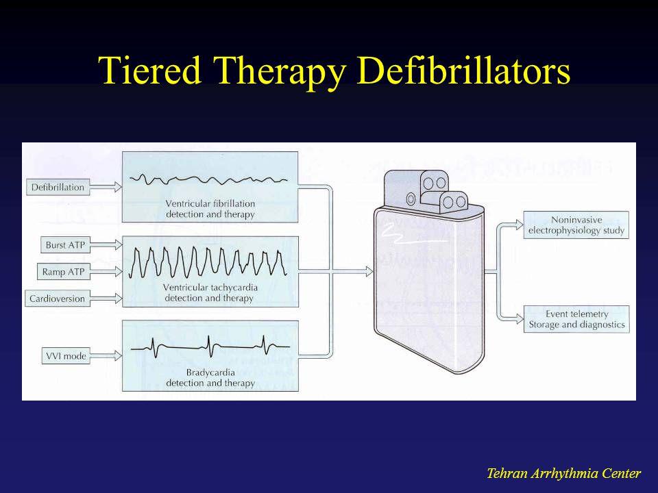 Tehran Arrhythmia Center Tiered Therapy Defibrillators