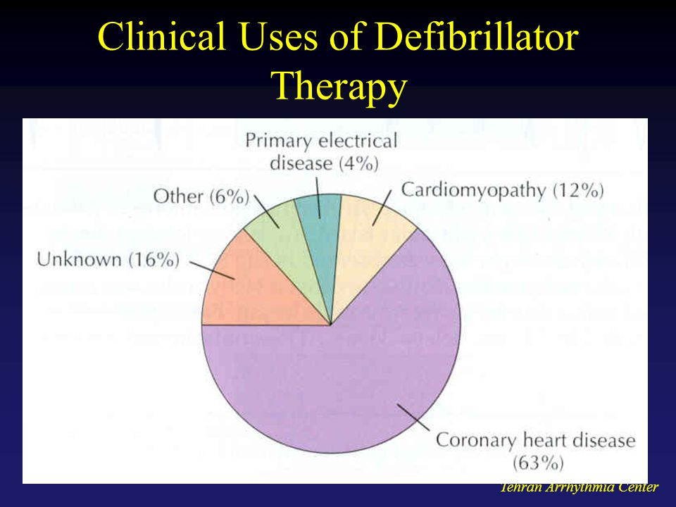 Tehran Arrhythmia Center Clinical Uses of Defibrillator Therapy