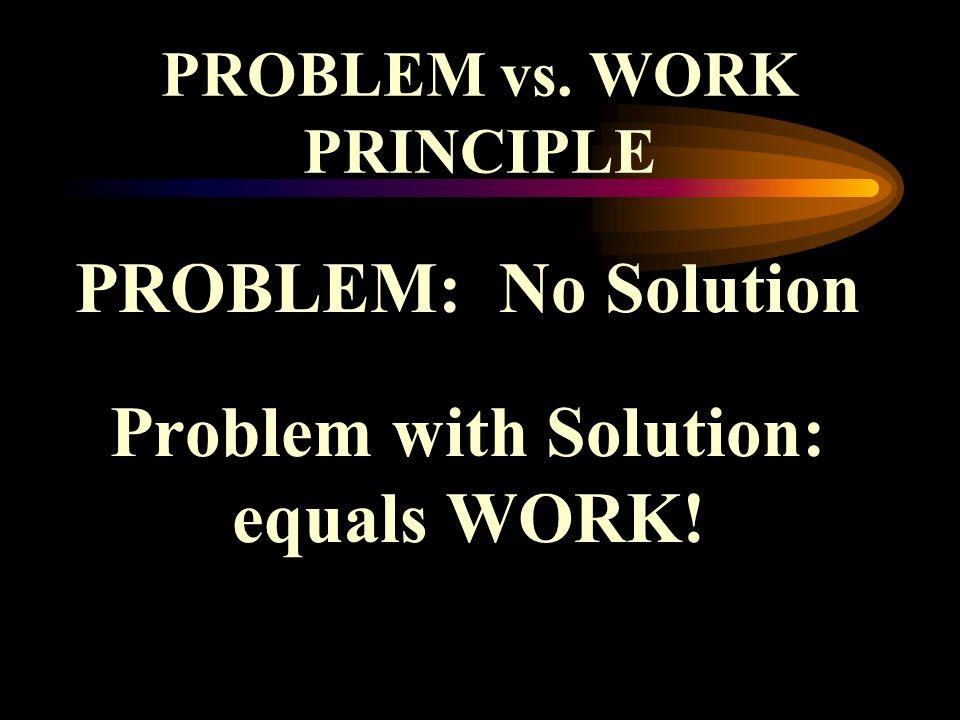 PROBLEM vs. WORK PRINCIPLE PROBLEM: No Solution Problem with Solution: equals WORK!