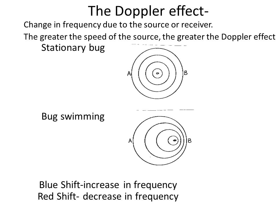 The Doppler effect- Change in frequency due to the source or receiver.