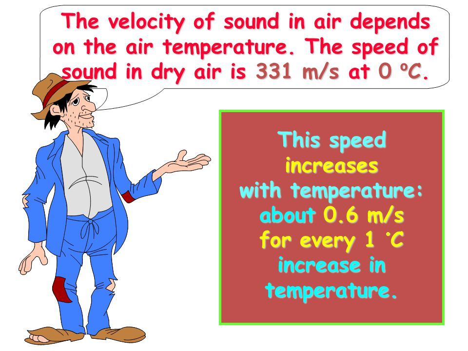 The velocity of sound in air depends on the air temperature.