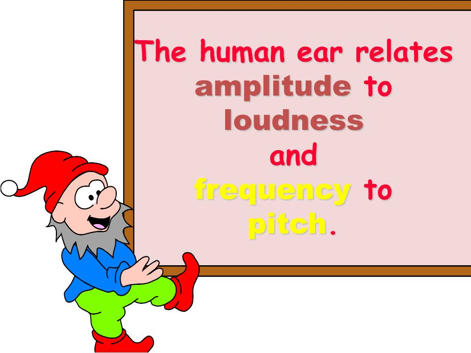 The human ear relates amplitude to loudnessand frequency to pitch.