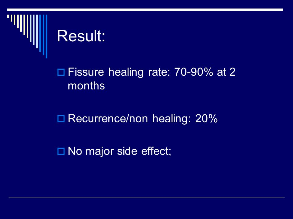 Result:  Fissure healing rate: 70-90% at 2 months  Recurrence/non healing: 20%  No major side effect;