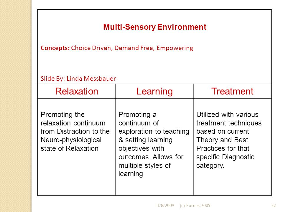 Multi-Sensory Environment Concepts: Choice Driven, Demand Free, Empowering Slide By: Linda Messbauer RelaxationLearningTreatment Promoting the relaxation continuum from Distraction to the Neuro-physiological state of Relaxation Promoting a continuum of exploration to teaching & setting learning objectives with outcomes.
