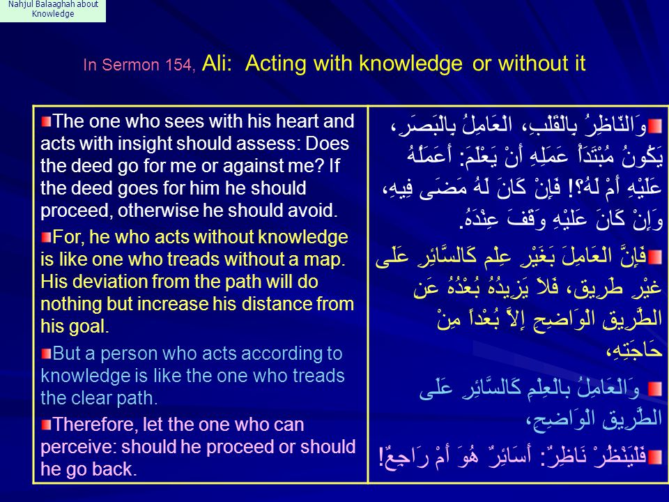 Nahjul Balaaghah about Knowledge In Sermon 154, Ali: Acting with knowledge or without it The one who sees with his heart and acts with insight should assess: Does the deed go for me or against me.