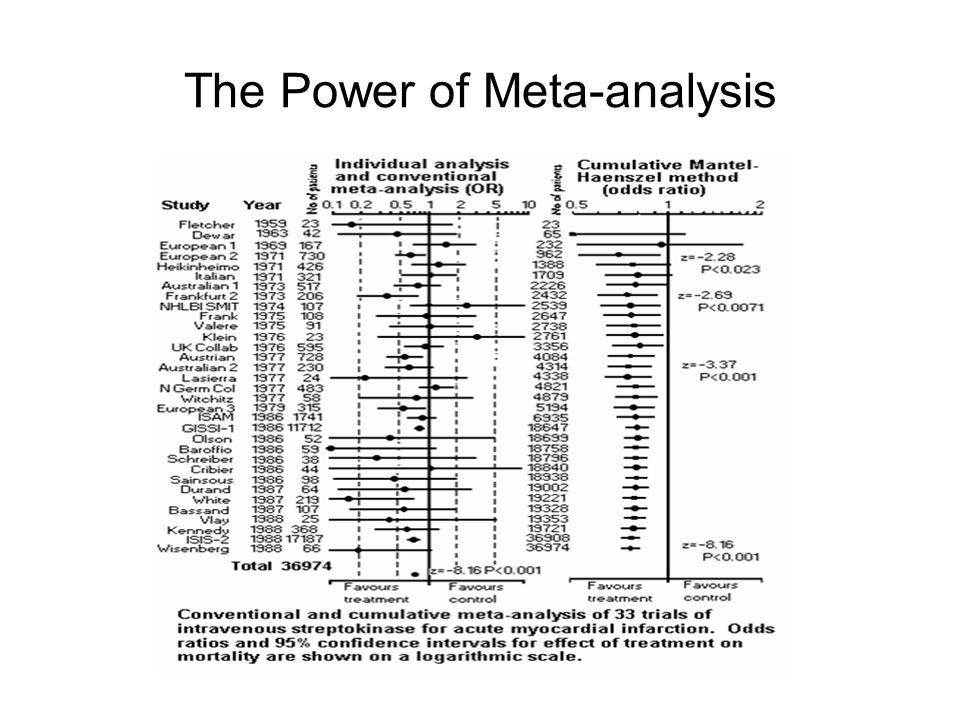 The Power of Meta-analysis