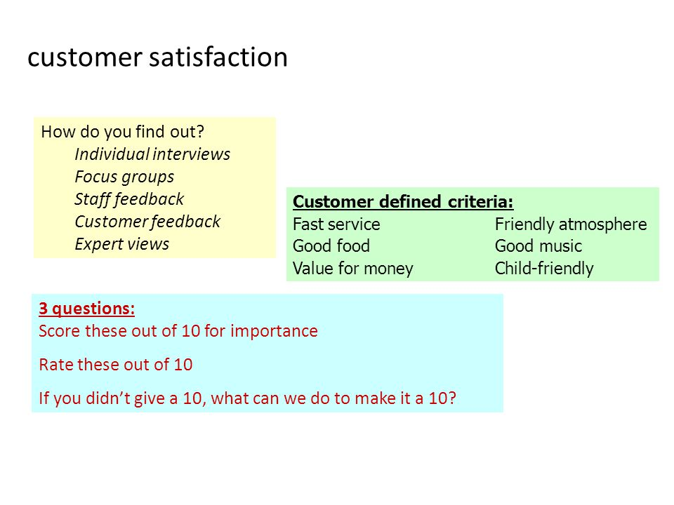 customer satisfaction Customer defined criteria: Fast service Friendly atmosphere Good food Good music Value for money Child-friendly How do you find out.