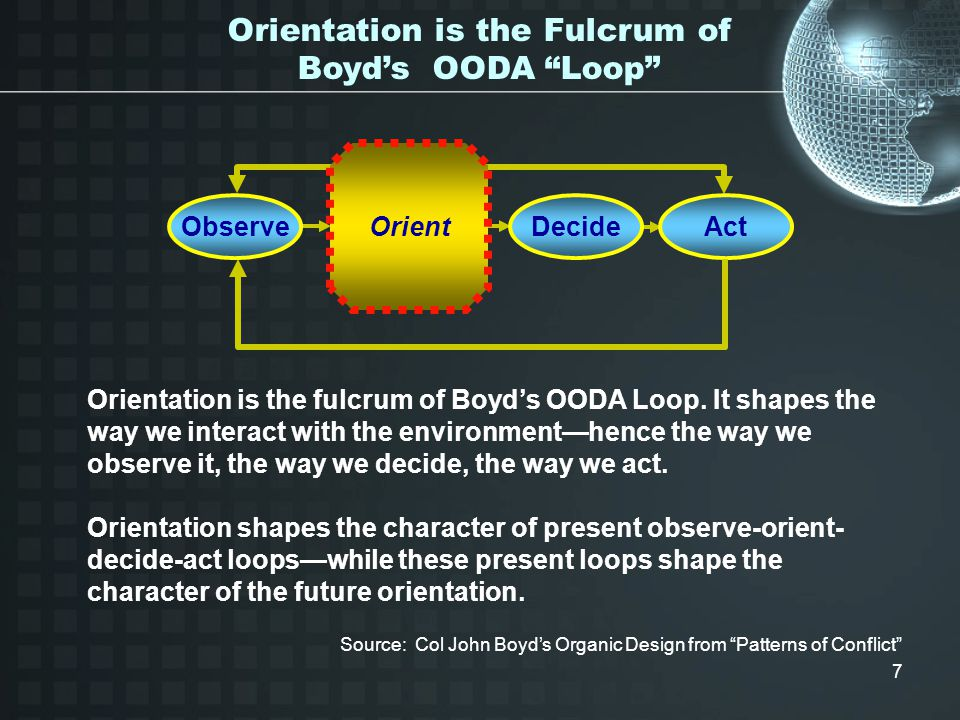 7 Orientation is the Fulcrum of Boyd's OODA Loop Orientation is the fulcrum of Boyd's OODA Loop.