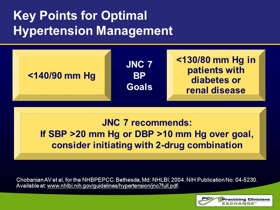 Key Points for Optimal Hypertension Management JNC 7 recommends: If SBP >20 mm Hg or DBP >10 mm Hg over goal, consider initiating with 2-drug combination <130/80 mm Hg in patients with diabetes or renal disease <140/90 mm Hg JNC 7 BP Goals Chobanian AV et al, for the NHBPEPCC.