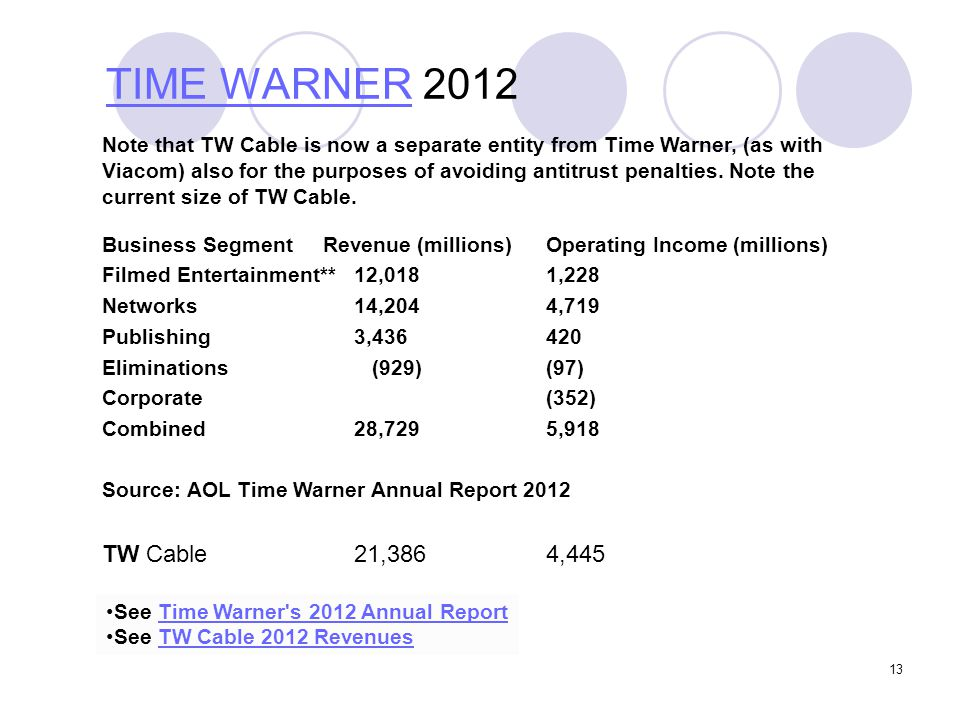 13 TIME WARNER TIME WARNER 2012 Note that TW Cable is now a separate entity from Time Warner, (as with Viacom) also for the purposes of avoiding antit
