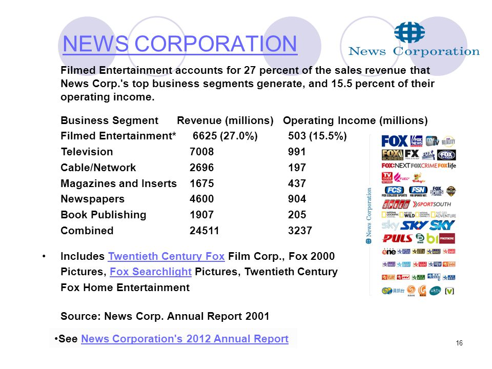 16 Filmed Entertainment accounts for 27 percent of the sales revenue that News Corp.'s top business segments generate, and 15.5 percent of their opera