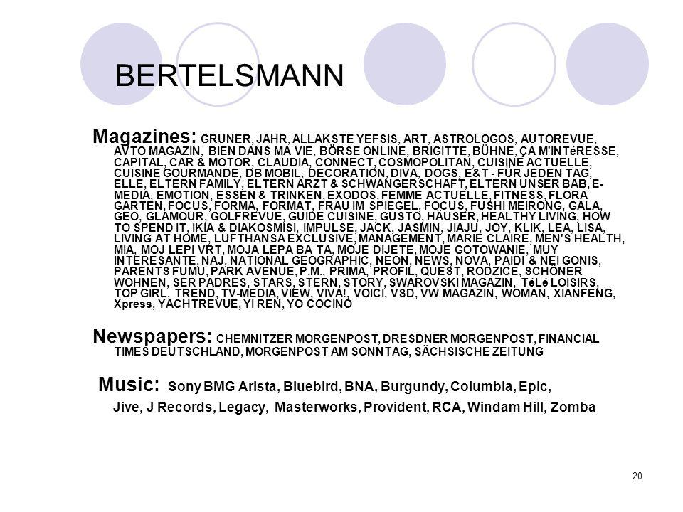 20 Magazines: GRUNER, JAHR, ALLAKSTE YEFSIS, ART, ASTROLOGOS, AUTOREVUE, AVTO MAGAZIN, BIEN DANS MA VIE, BÖRSE ONLINE, BRIGITTE, BÜHNE, ÇA M'INTéRESSE