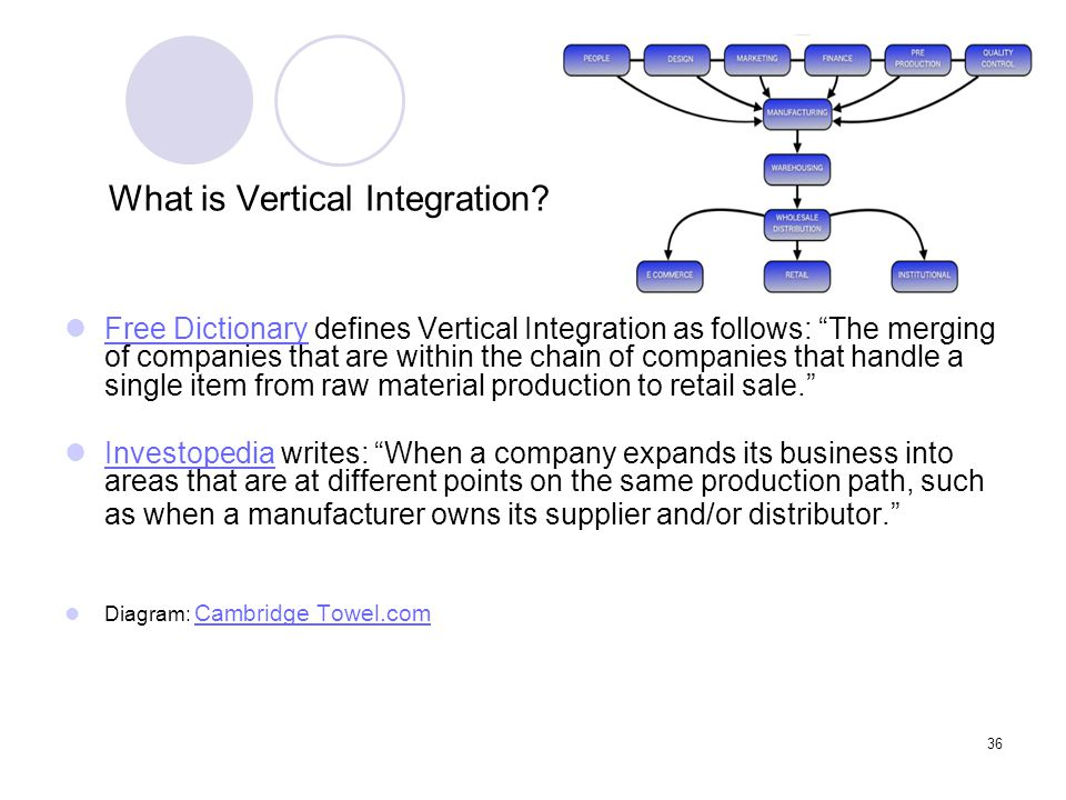 """36 What is Vertical Integration? Free Dictionary defines Vertical Integration as follows: """"The merging of companies that are within the chain of compa"""