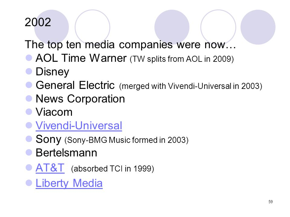 59 2002 The top ten media companies were now… AOL Time Warner (TW splits from AOL in 2009) Disney General Electric (merged with Vivendi-Universal in 2